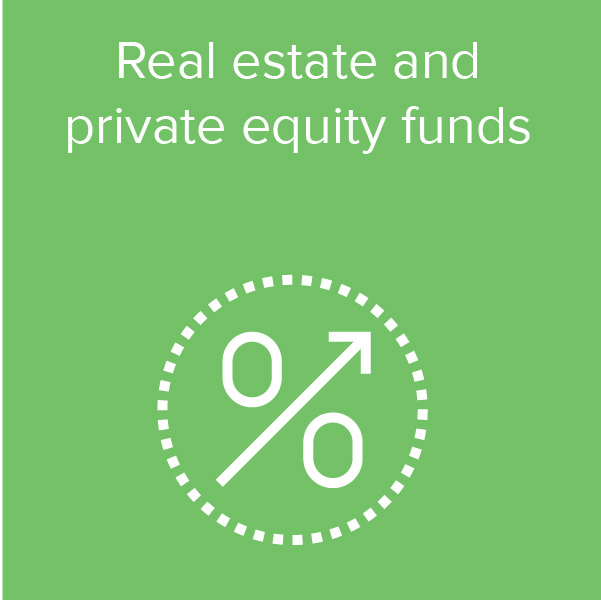 Real estate and private equity funds