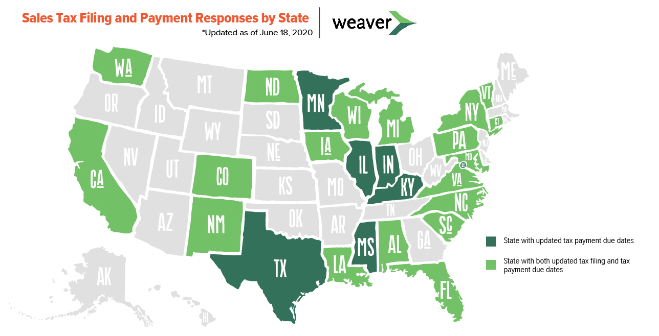 Sales Tax Filing and Payment Responses by State Map